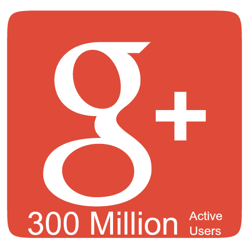 Nationwide Craigslist Search >> Social Media 101: Google+ | Secure Investments Realty & Management – Gainesville, FL Property ...